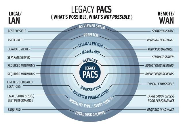 legacypacs